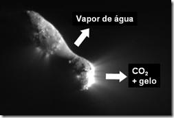 O vapor de água provém principalmente da parte lisa do cometa, enquanto uma mistura de dióxido de carbono, poeira e gelo de água emana das bordas ásperas (Foto: NASA/JPL-Caltech, UMD; Adaptação: Eduardo Oliveira)