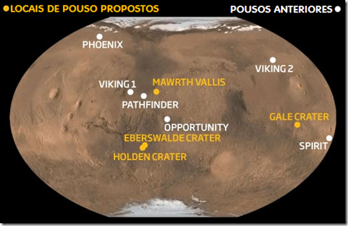 Mapa ilustrando os locais propostos e locais de pouso de missões anteriores (Foto: New Scientist; Edição: Eduardo Oliveira)