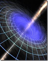 Qual é a física por trás da viagem no tempo?