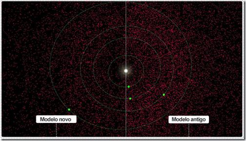 Asteroides próximos da Terra: população estimada e população encontrada pelo NEOWISE (Foto: NASA / Via G1)