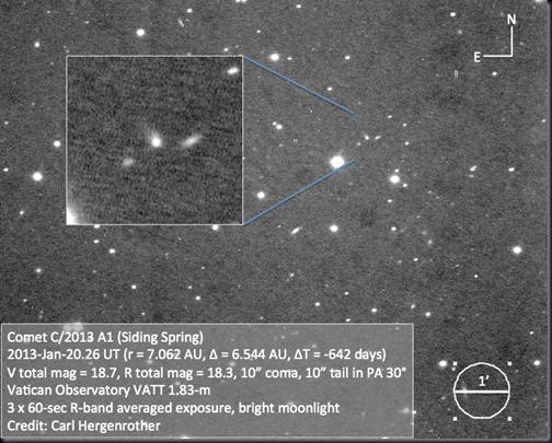Cometa Siding Spring observado a partir do Vaticano (Foto via transientsky.worpress.com)