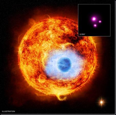 Ilustração de trânsito de HD 189733b; no detalhe, a imagem do em raios X feita pelo Chandra (Ilustração: NASA/CXC/M. Weiss; Raios X: NASA/CXC/SAO/K. Poppenhaeger)