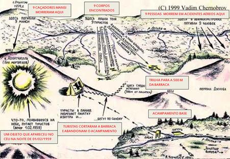 Desenho mostrando o ocorrido na Passagem de Dyatlov (Foto: Vadim Chernobrov / Legendas: Eduardo Oliveira)